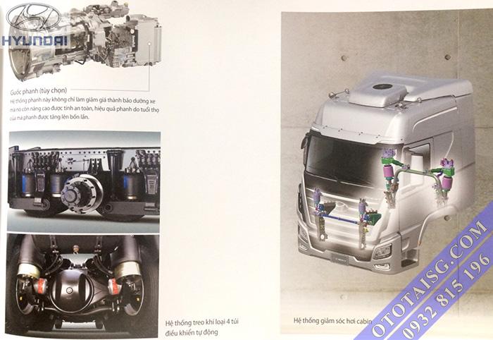 Động cơ Hyundai D6CF36E4 6 máy 12 lít mạnh mẽ, Turbo tăng áp và tiết kiệm nhiên liệu-ototaisg.com