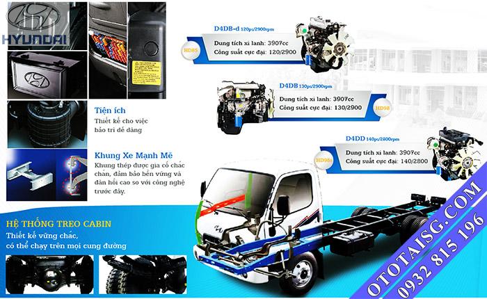 Ngoại thất xe ben Hyundai HD99 5 tấn nhập khẩu, thân thiện dễ sử dụng-ototaisg.com